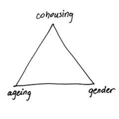 Płeć i wiek w badaniach